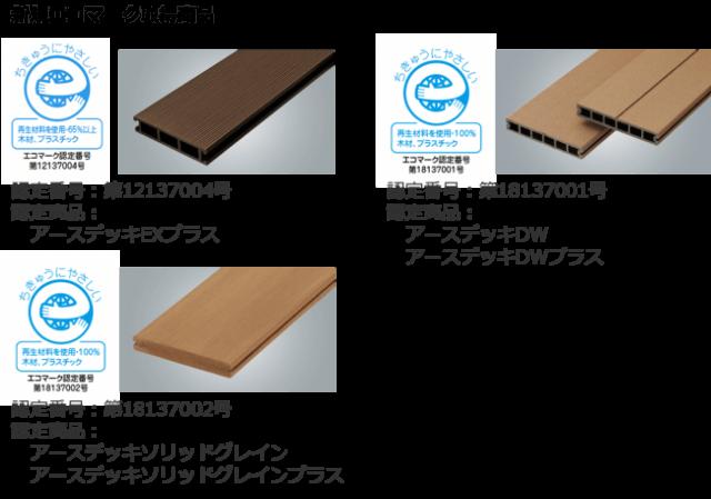 エービーシー商会から、廃材を使用した人工木デッキ材シリーズ全7商品でエコマークを取得